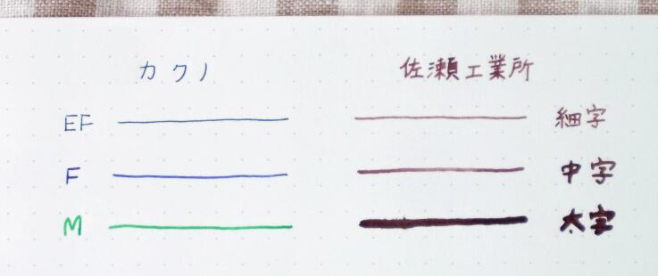 ガラスペンとカクノ万年筆と線の太さを比較