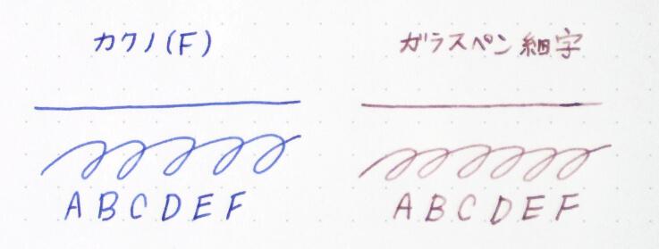 佐瀬工業所とカクノの細字の線幅を比較